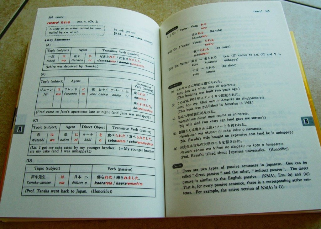 A dictionary of basic Japanese grammar By: Seiichi Makino