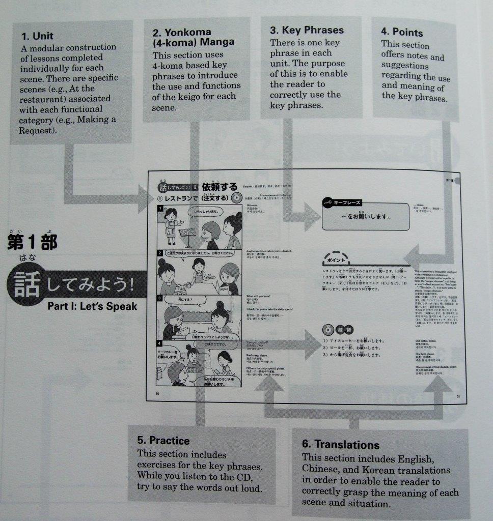 Japanese study book: listening & speaking